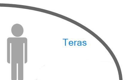 Zastřešení teras